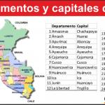 Departamentos y capitales del Peru