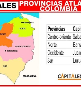 capitales de las provincias de atlantico