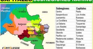 subregiones de nariño