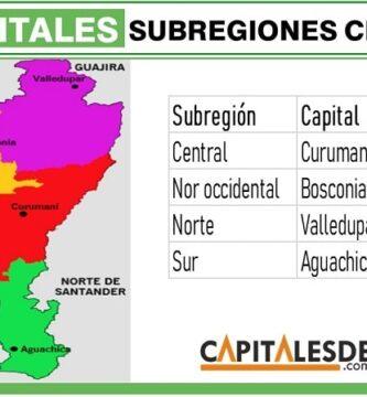 capitales de las subregiones del cesar