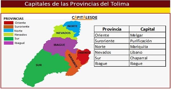 Provincias del departamento del Tolima