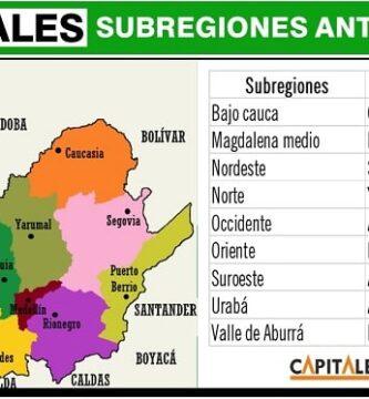 capitales de las subregiones de antioquia