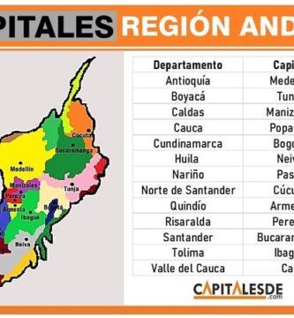 departamentos y capitales de la region andina