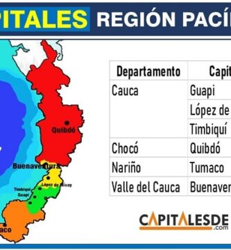 capitales de la region pacifica