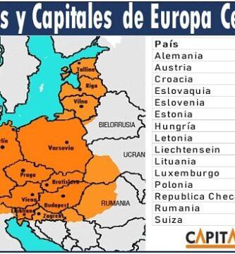 listado de las paises y capitales de europa central