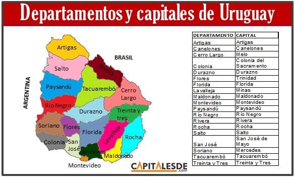 Listado de los departamentos y capitales del Uruguay